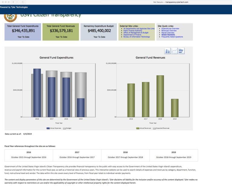 New Transparency Website Fulfills Old Legislative Mandate