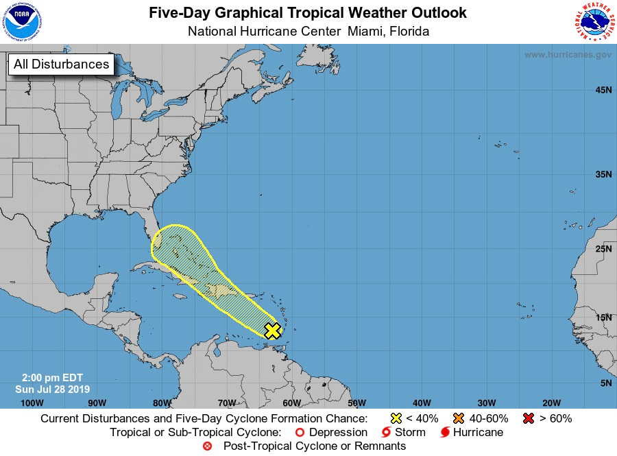 Forecasters monitor tropical wave with low chance of development