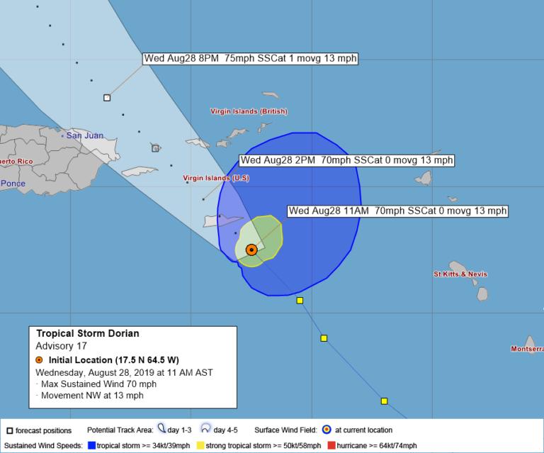 Dorian Now a Hurricane As It Crosses USVI *Update*