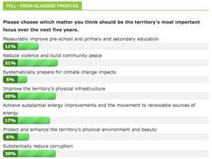 Screen shot shows a Source poll.